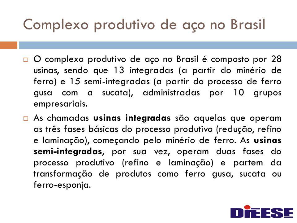 Complexo produtivo de aço no Brasil O complexo produtivo de aço no Brasil é composto por 28 usinas, sendo que 13 integradas (a partir do minério de fe