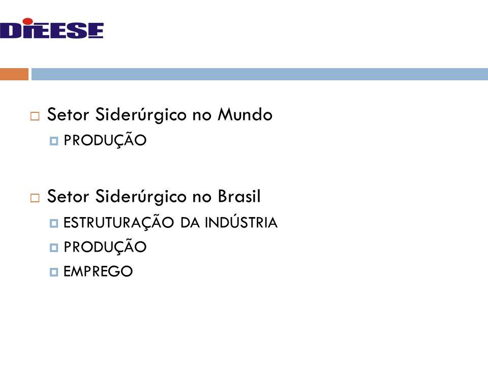 Setor Siderúrgico no Mundo PRODUÇÃO Setor Siderúrgico no Brasil ESTRUTURAÇÃO DA INDÚSTRIA PRODUÇÃO EMPREGO PERCURSO DA APRESENTAÇÃO