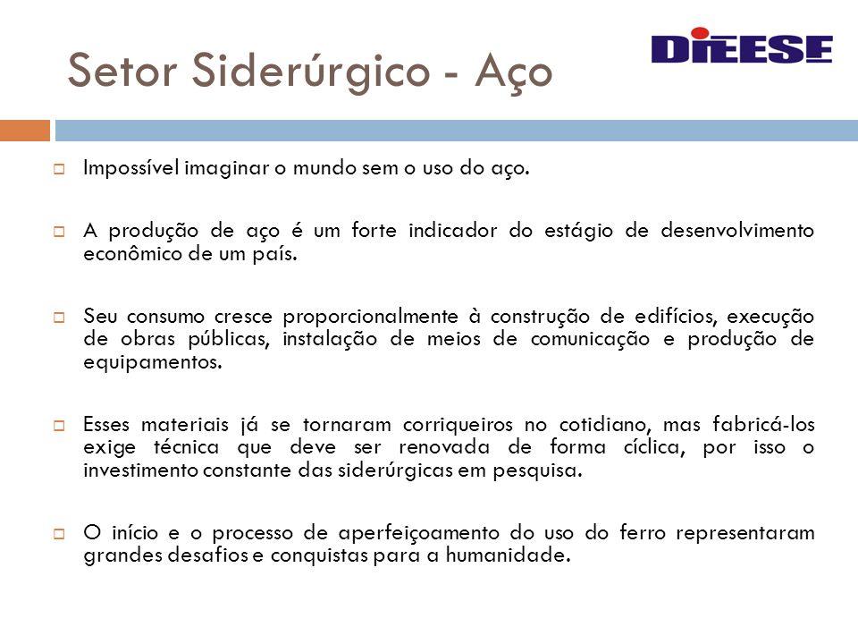 Setor Siderúrgico Usinas produtoras de aço + segmentos de fabricação de produtos de aço.