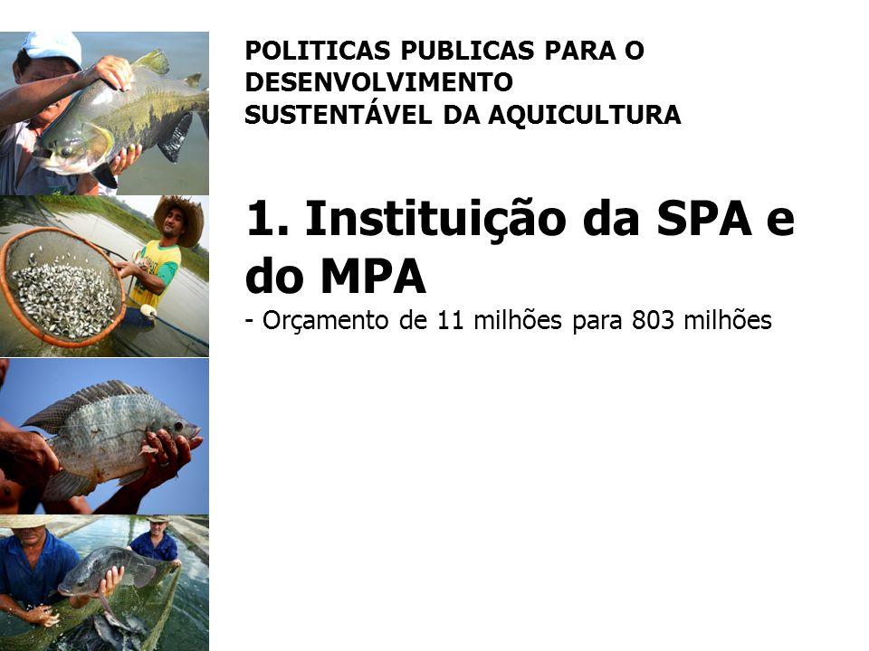 POLITICAS PUBLICAS PARA O DESENVOLVIMENTO SUSTENTÁVEL DA AQUICULTURA 1. Instituição da SPA e do MPA - Orçamento de 11 milhões para 803 milhões