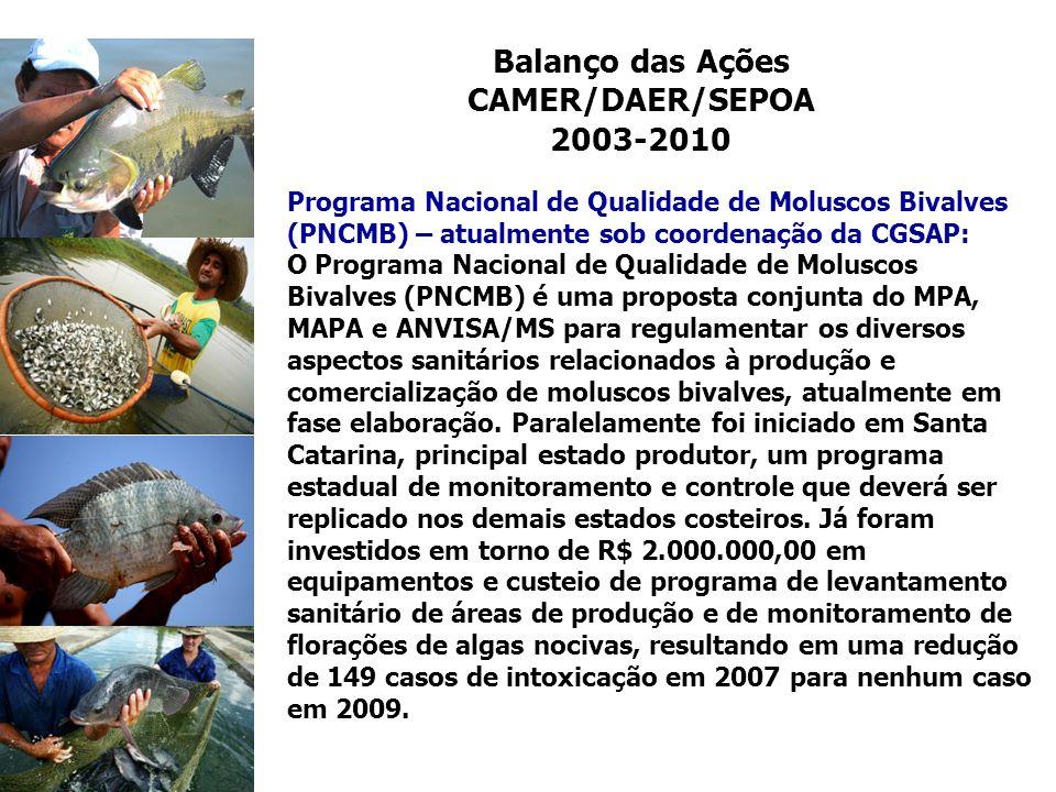 Balanço das Ações CAMER/DAER/SEPOA 2003-2010 Programa Nacional de Qualidade de Moluscos Bivalves (PNCMB) – atualmente sob coordenação da CGSAP: O Prog