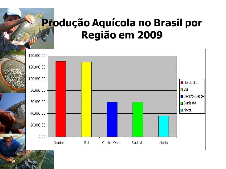 Produção Aquícola no Brasil por Região em 2009