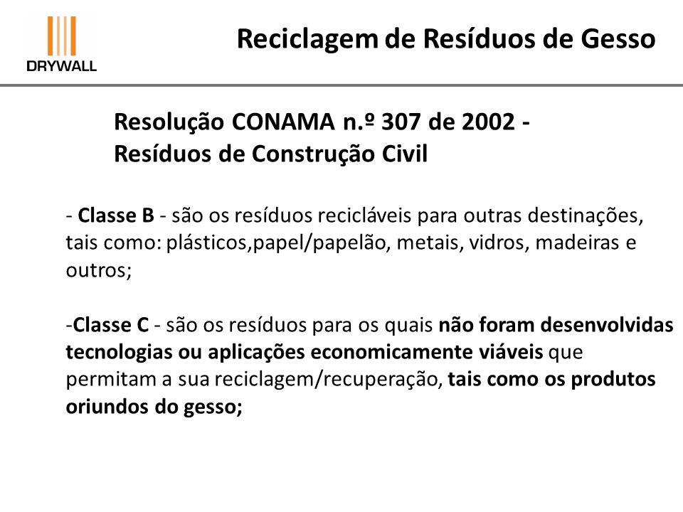 Resolução CONAMA n.º 307 de 2002 - Resíduos de Construção Civil Reciclagem de Resíduos de Gesso - Classe B - são os resíduos recicláveis para outras d
