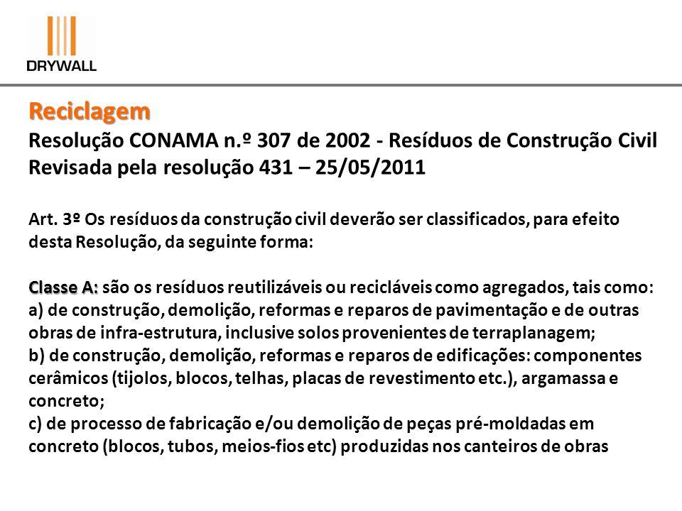 Reciclagem Resolução CONAMA n.º 307 de 2002 - Resíduos de Construção Civil Revisada pela resolução 431 – 25/05/2011 Art. 3º Os resíduos da construção