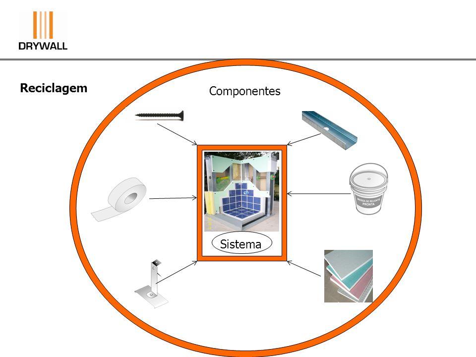 Sistema Componentes Reciclagem