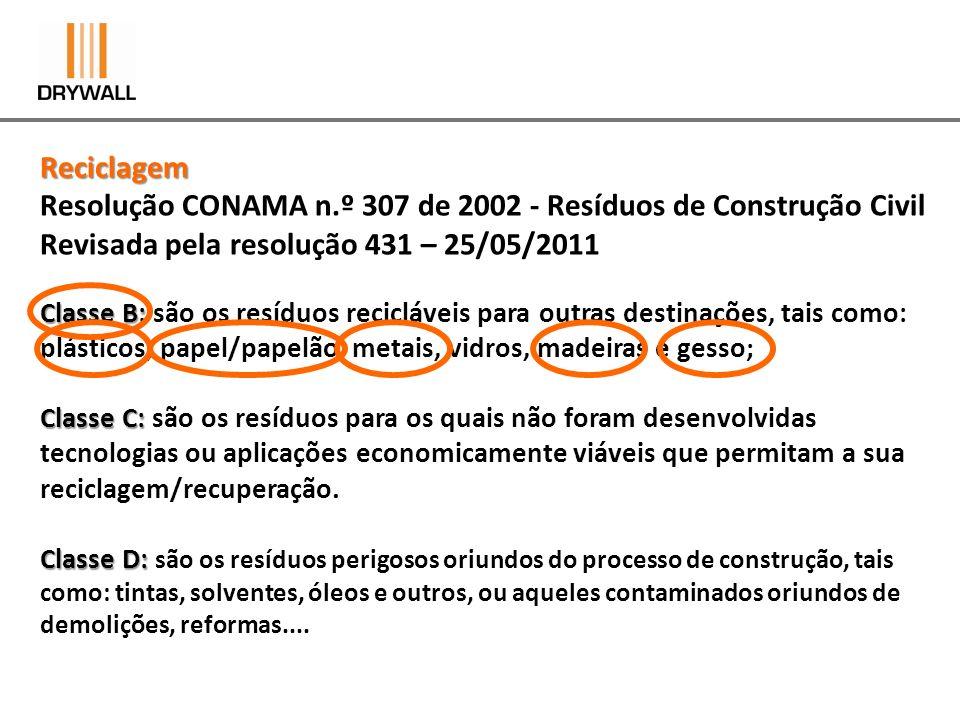 Reciclagem Resolução CONAMA n.º 307 de 2002 - Resíduos de Construção Civil Classifica o gesso com Classe C, entretanto conforme pode ser verificado no manual prático, já existe tecnologia de reaproveitamento do resíduo de gesso.