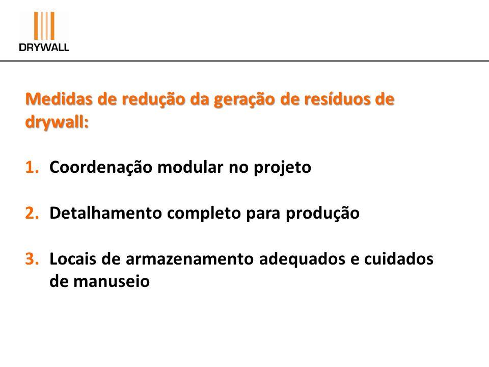 Medidas de redução da geração de resíduos de drywall: 1.Coordenação modular no projeto 2.Detalhamento completo para produção 3.Locais de armazenamento