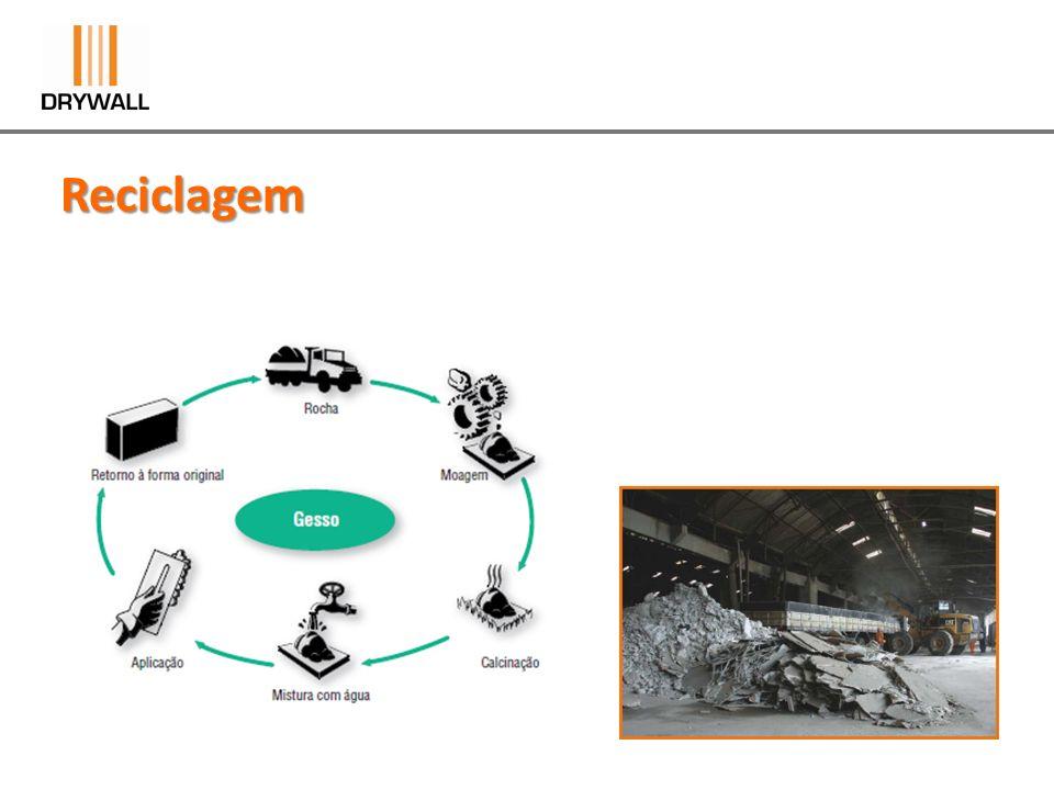 Reciclagem Reprocessar na Indústria de Gesso e Chapas para Drywall Correção do pH do Solo ou Fertilizando Indústria Cimento
