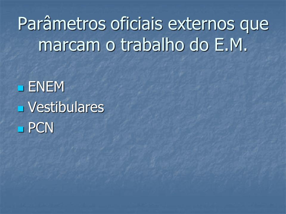 Parâmetros oficiais externos que marcam o trabalho do E.M.