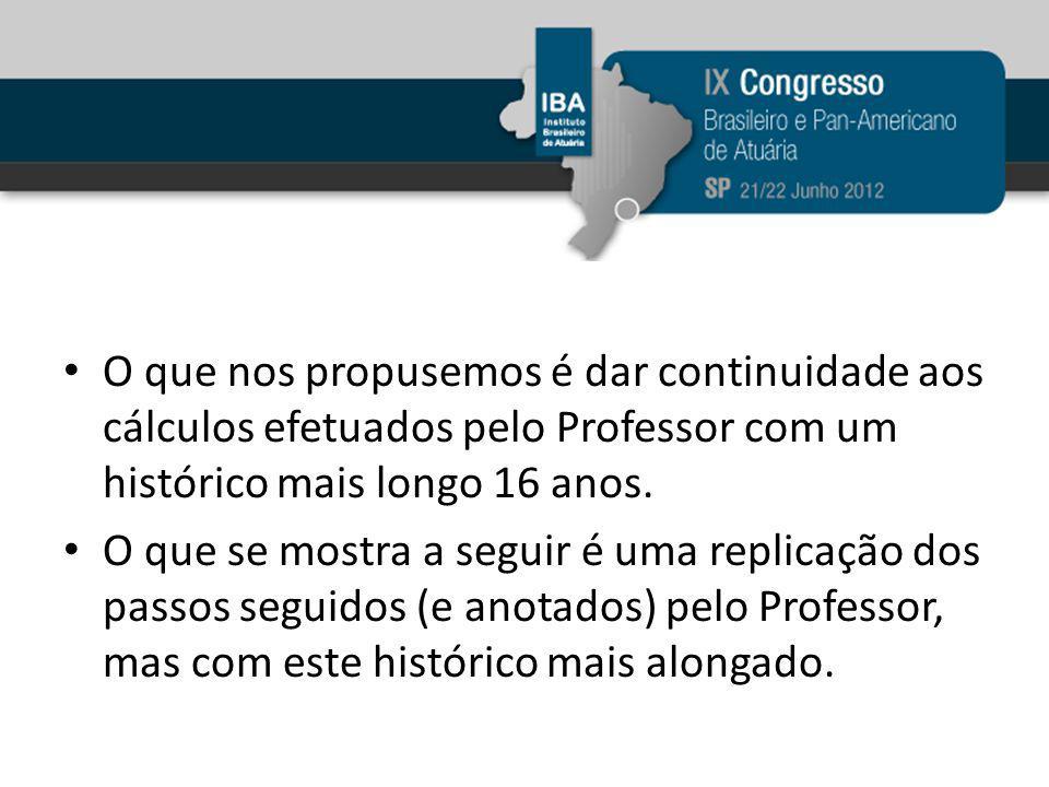 O que nos propusemos é dar continuidade aos cálculos efetuados pelo Professor com um histórico mais longo 16 anos. O que se mostra a seguir é uma repl