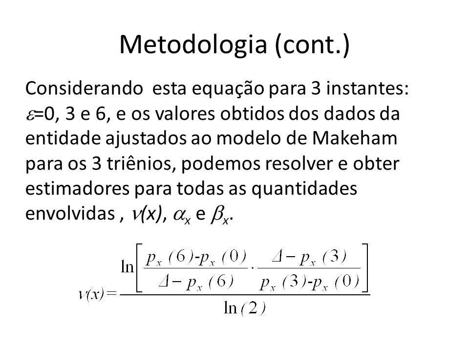 Metodologia (cont.) Considerando esta equação para 3 instantes: =0, 3 e 6, e os valores obtidos dos dados da entidade ajustados ao modelo de Makeham para os 3 triênios, podemos resolver e obter estimadores para todas as quantidades envolvidas, (x), x e x.
