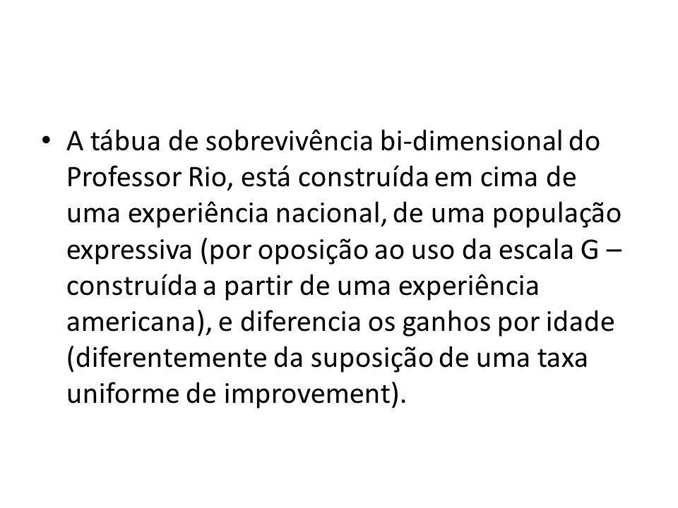 A tábua de sobrevivência bi-dimensional do Professor Rio, está construída em cima de uma experiência nacional, de uma população expressiva (por oposiç