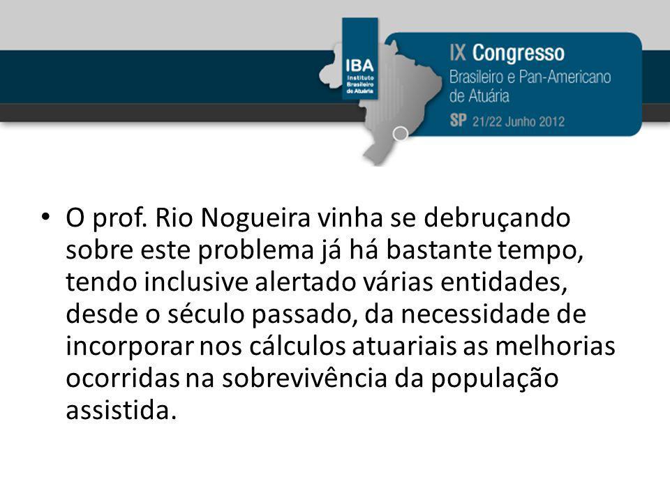 O prof. Rio Nogueira vinha se debruçando sobre este problema já há bastante tempo, tendo inclusive alertado várias entidades, desde o século passado,