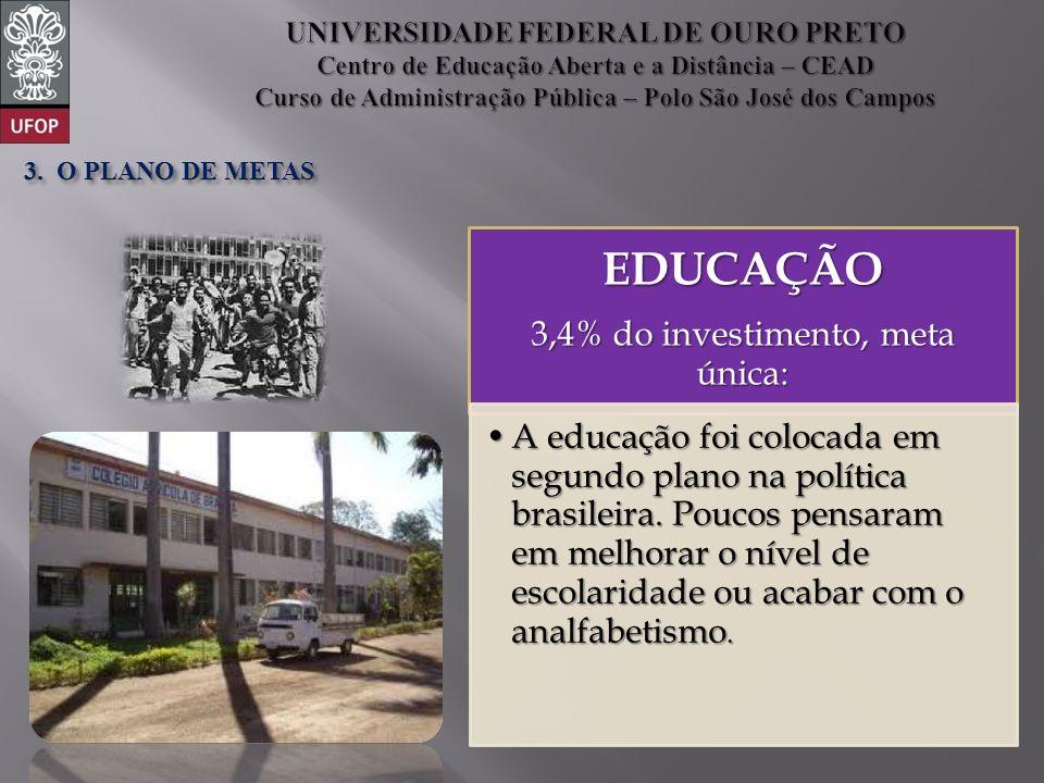 EDUCAÇÃO 3,4% do investimento, meta única: A educação foi colocada em segundo plano na política brasileira.