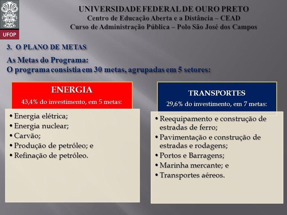 ENERGIA 43,4% do investimento, em 5 metas: Energia elétrica;Energia elétrica; Energia nuclear;Energia nuclear; Carvão;Carvão; Produção de petróleo; eProdução de petróleo; e Refinação de petróleo.Refinação de petróleo.