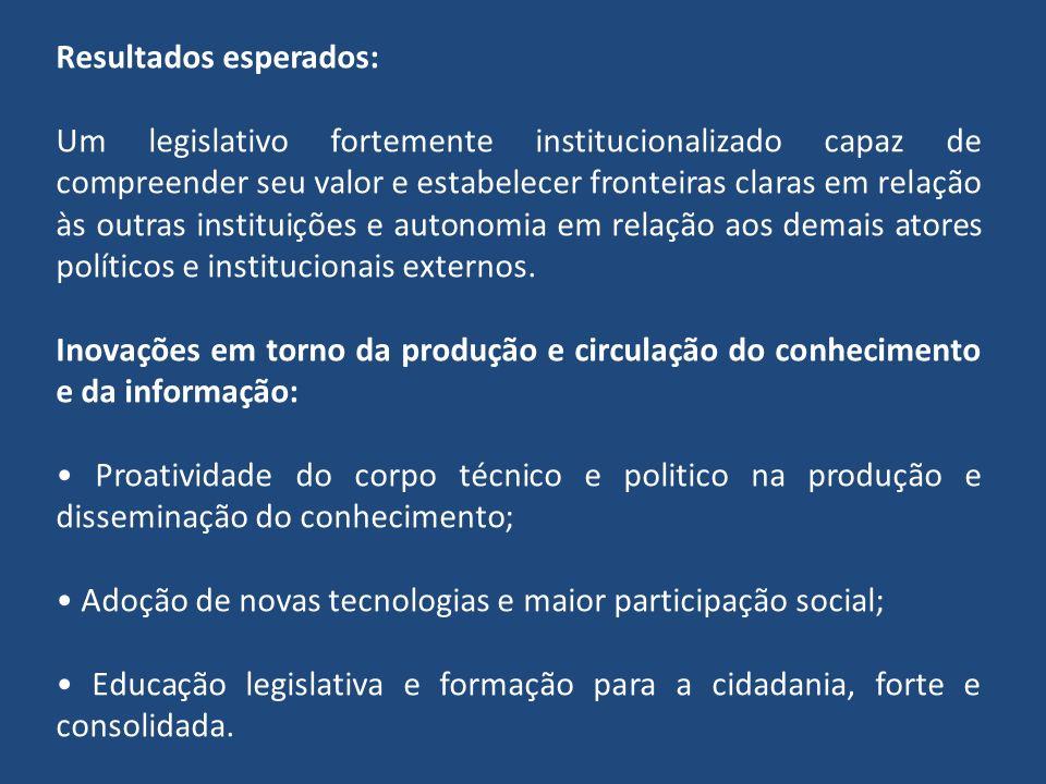 DEMOCRACIA PARTICIPAÇÃO HABITAÇÃO SAÚDE SEGURANÇA EDUCAÇÃO ENFRENTAMENTO À VIOLÊNCIA GENERO PREVENÇÃO DROGAS TRABALHO CICLOVIAS MOBILIDADE CIDADANIA POLITICAS PÚBLICAS BOM USO DO ESPAÇO PÚBLICO ADMINISTRAÇÃO PÚBLICA TRANSPORTE ALTERNATIVO QUALIDADE TRANSPARÊNCIA ACCOUNTABILITY ACESSIBILIDADE SUSTENTABILIDADE FORMAÇÃO CIDADÃ ESPAÇOS DE DIÁLOGO CIDADE PARA AS PESSOAS