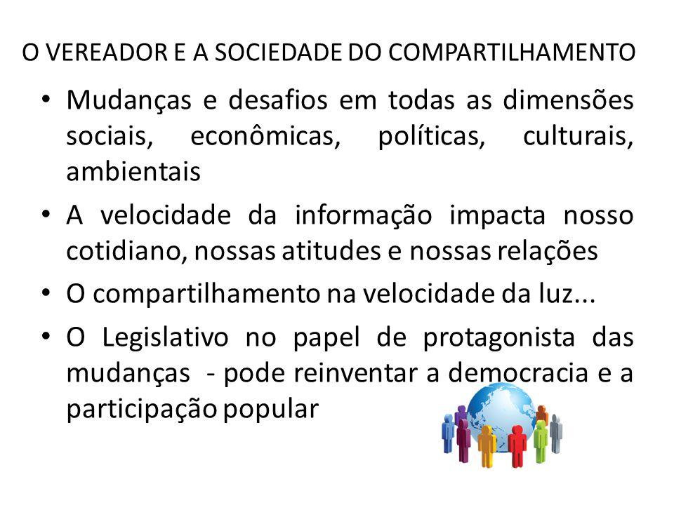 Agenda O vereador e a sociedade do compartilhamento O legislativo, o legislador e a sociedade Cidade para as PESSOAS Representatividade – um novo conceito Conhecer para compreender e atuar O que é prioridade?