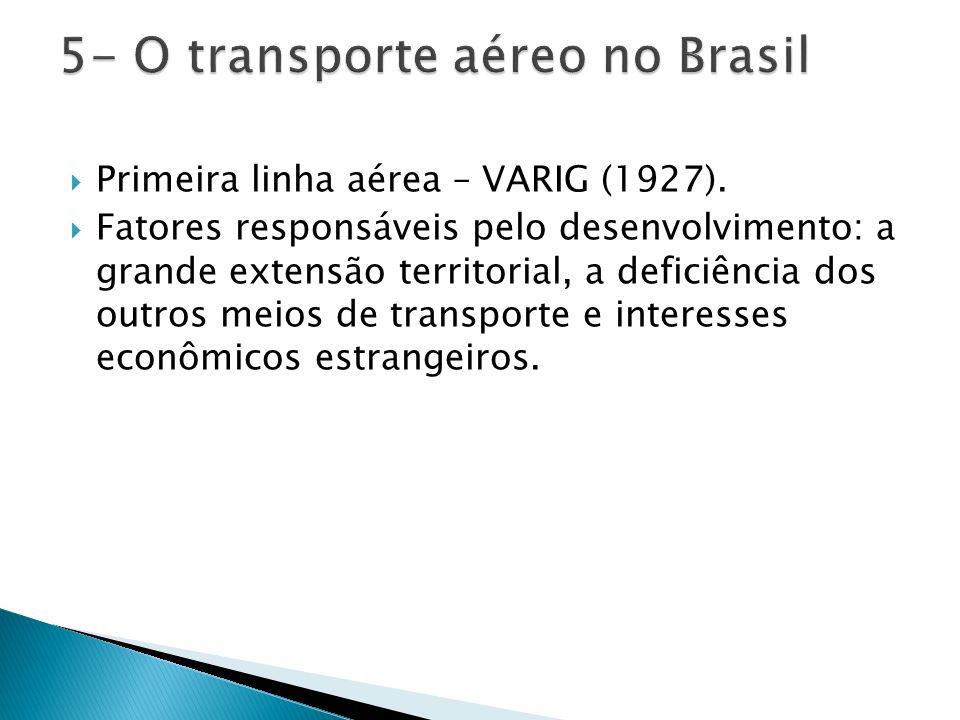 Primeira linha aérea – VARIG (1927).