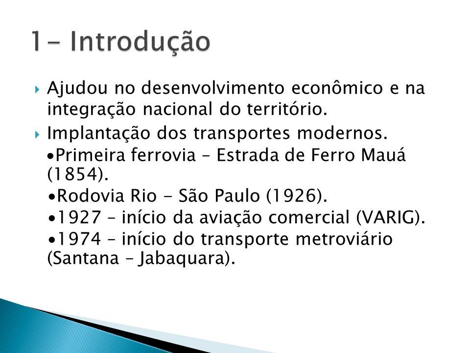 Ajudou no desenvolvimento econômico e na integração nacional do território.