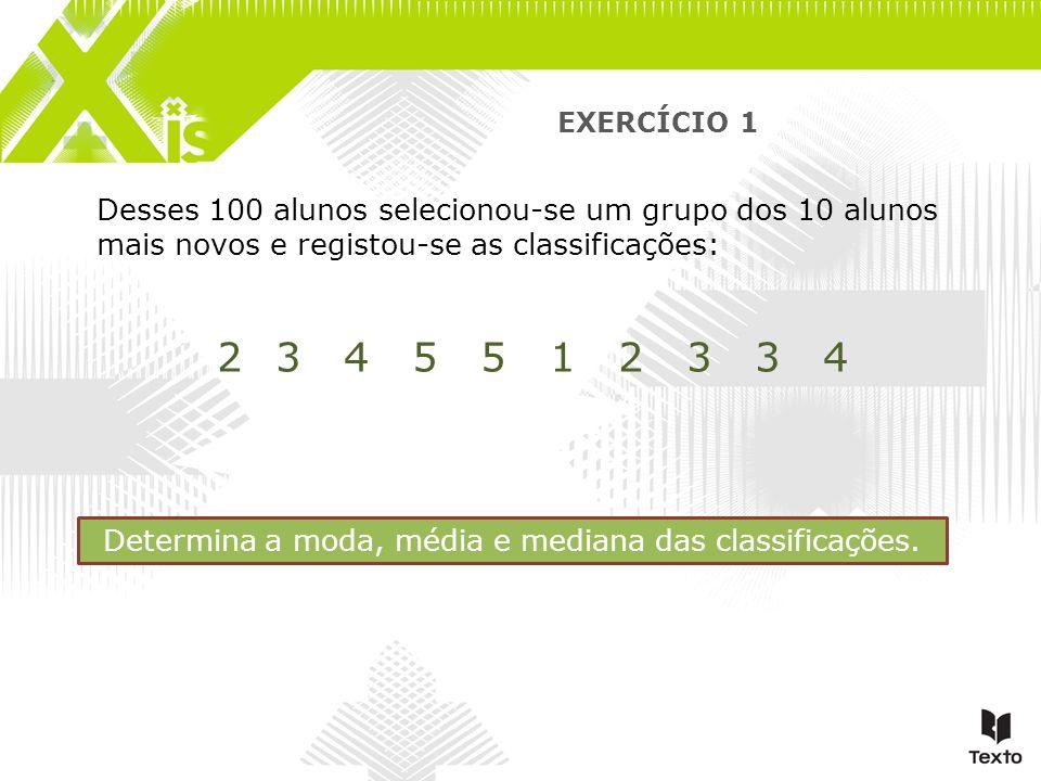 EXERCÍCIO 1 Desses 100 alunos selecionou-se um grupo dos 10 alunos mais novos e registou-se as classificações: 23 4 5 5 1 2 3 3 4 Determina a moda, mé