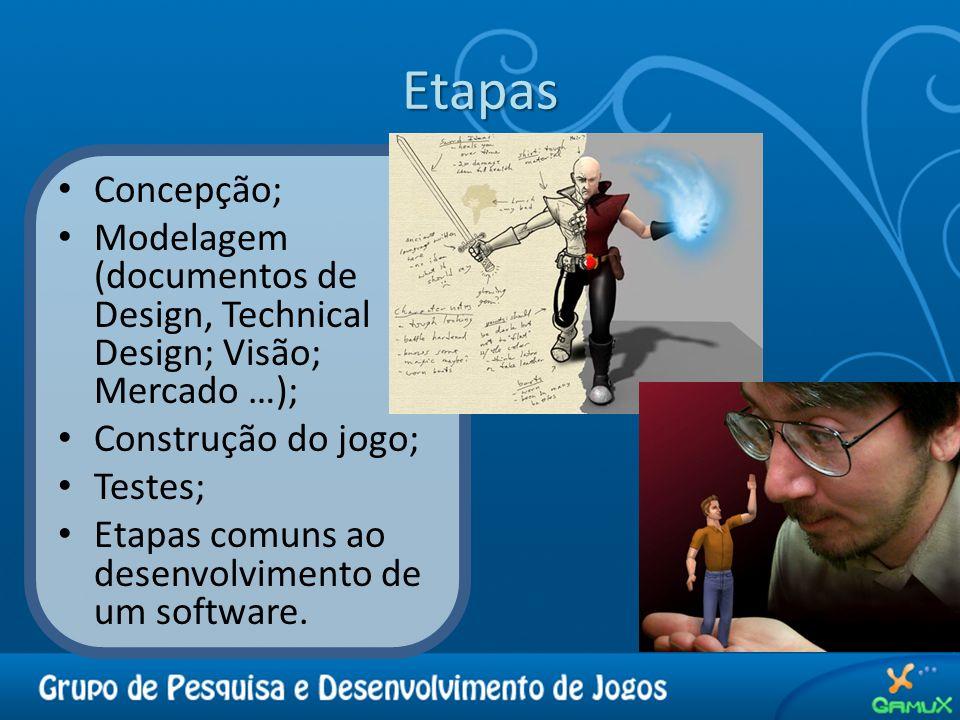 Etapas Concepção; Modelagem (documentos de Design, Technical Design; Visão; Mercado …); Construção do jogo; Testes; Etapas comuns ao desenvolvimento d