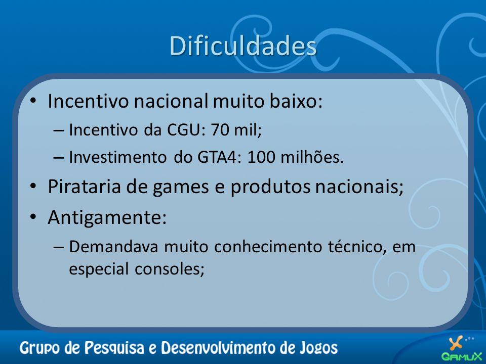 Dificuldades Incentivo nacional muito baixo: – Incentivo da CGU: 70 mil; – Investimento do GTA4: 100 milhões. Pirataria de games e produtos nacionais;