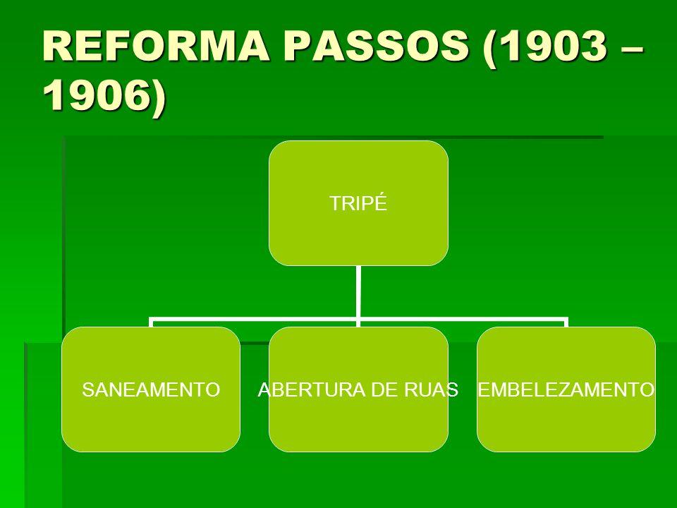 REFORMA PASSOS (1903 – 1906) TRIPÉ SANEAMENTO ABERTURA DE RUAS EMBELEZAMENTO