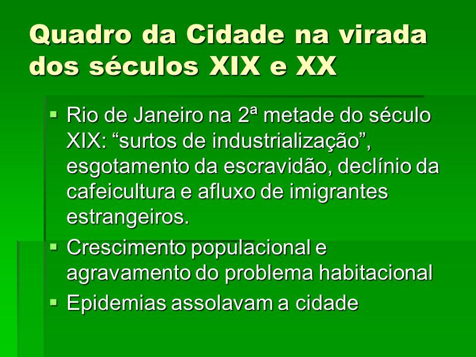 Quadro da Cidade na virada dos séculos XIX e XX Rio de Janeiro na 2ª metade do século XIX: surtos de industrialização, esgotamento da escravidão, decl