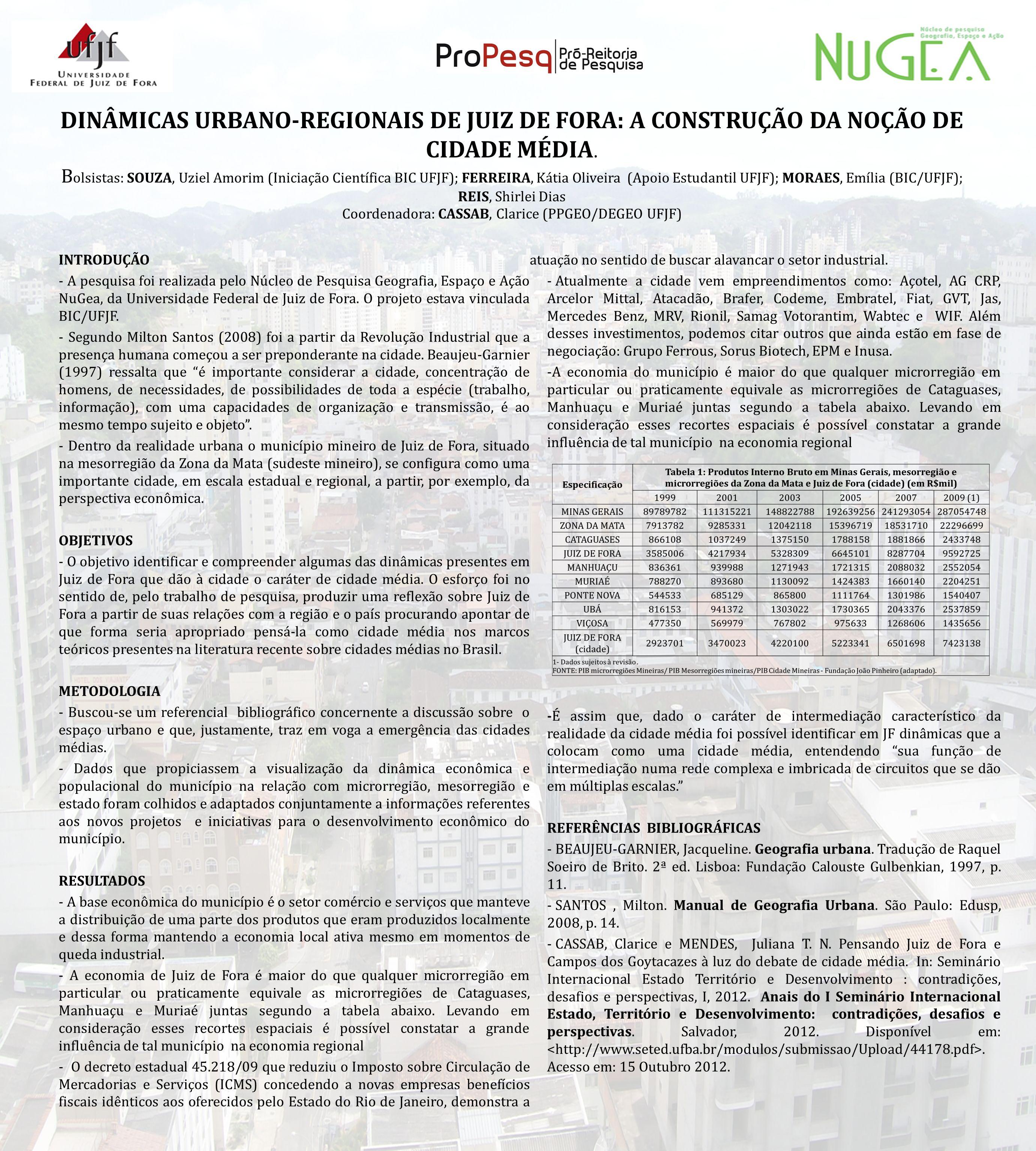 DINÂMICAS URBANO-REGIONAIS DE JUIZ DE FORA: A CONSTRUÇÃO DA NOÇÃO DE CIDADE MÉDIA. B olsistas: SOUZA, Uziel Amorim (Iniciação Científica BIC UFJF); FE