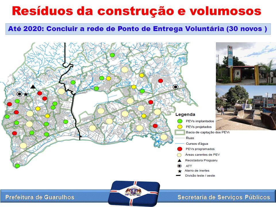 Resíduos da construção e volumosos Até 2020: Concluir a rede de Ponto de Entrega Voluntária (30 novos )