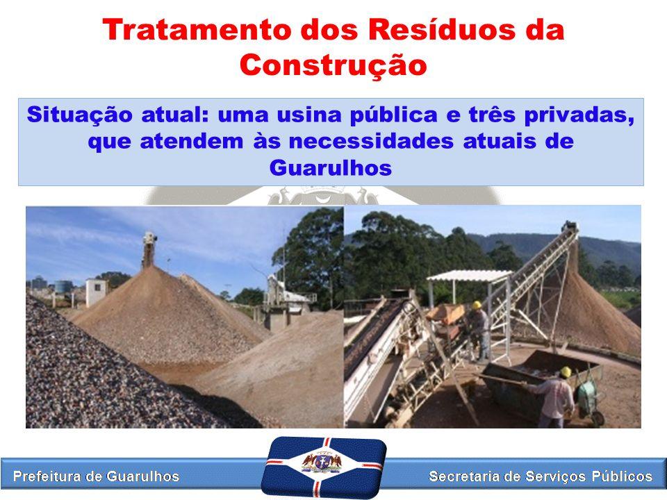 Tratamento dos Resíduos da Construção Situação atual: uma usina pública e três privadas, que atendem às necessidades atuais de Guarulhos