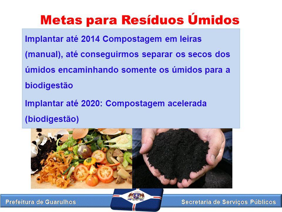 Metas para Resíduos Úmidos Implantar até 2014 Compostagem em leiras (manual), até conseguirmos separar os secos dos úmidos encaminhando somente os úmi
