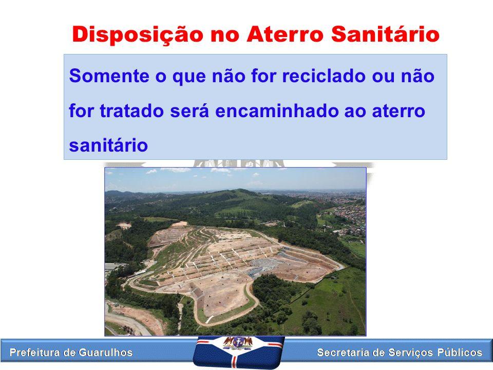 Disposição no Aterro Sanitário Somente o que não for reciclado ou não for tratado será encaminhado ao aterro sanitário