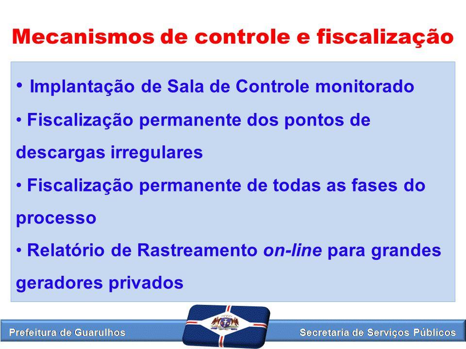 Mecanismos de controle e fiscalização Implantação de Sala de Controle monitorado Fiscalização permanente dos pontos de descargas irregulares Fiscaliza