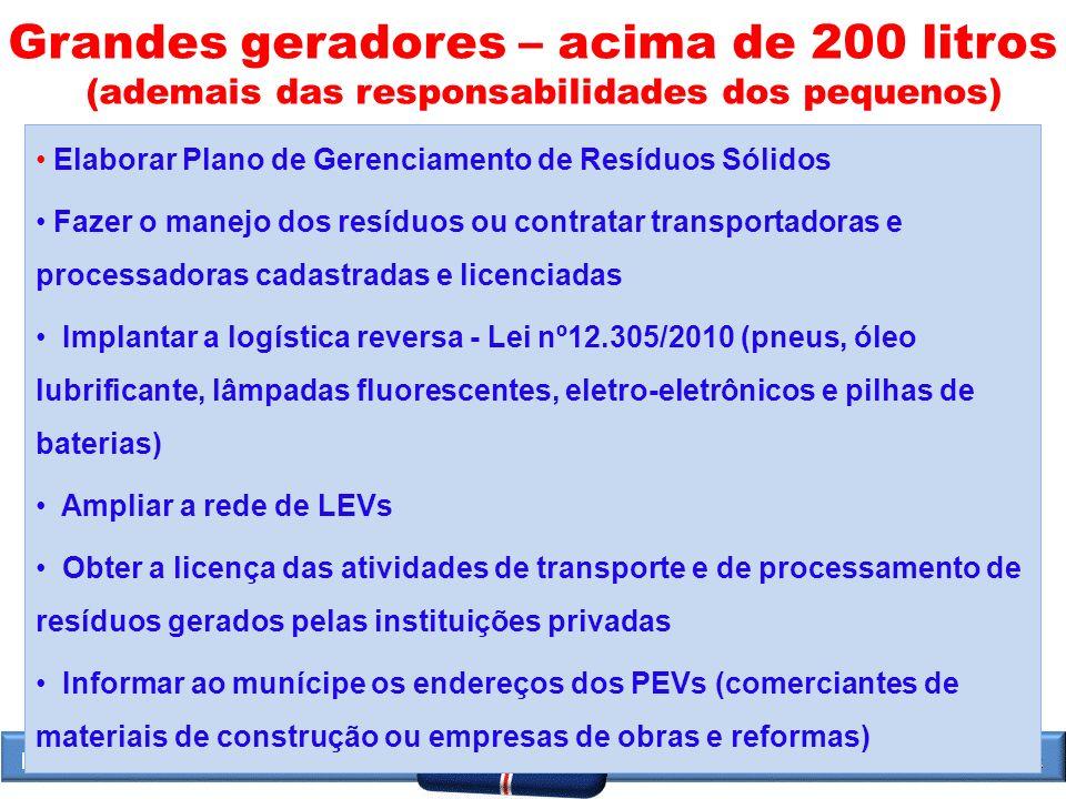 Elaborar Plano de Gerenciamento de Resíduos Sólidos Fazer o manejo dos resíduos ou contratar transportadoras e processadoras cadastradas e licenciadas