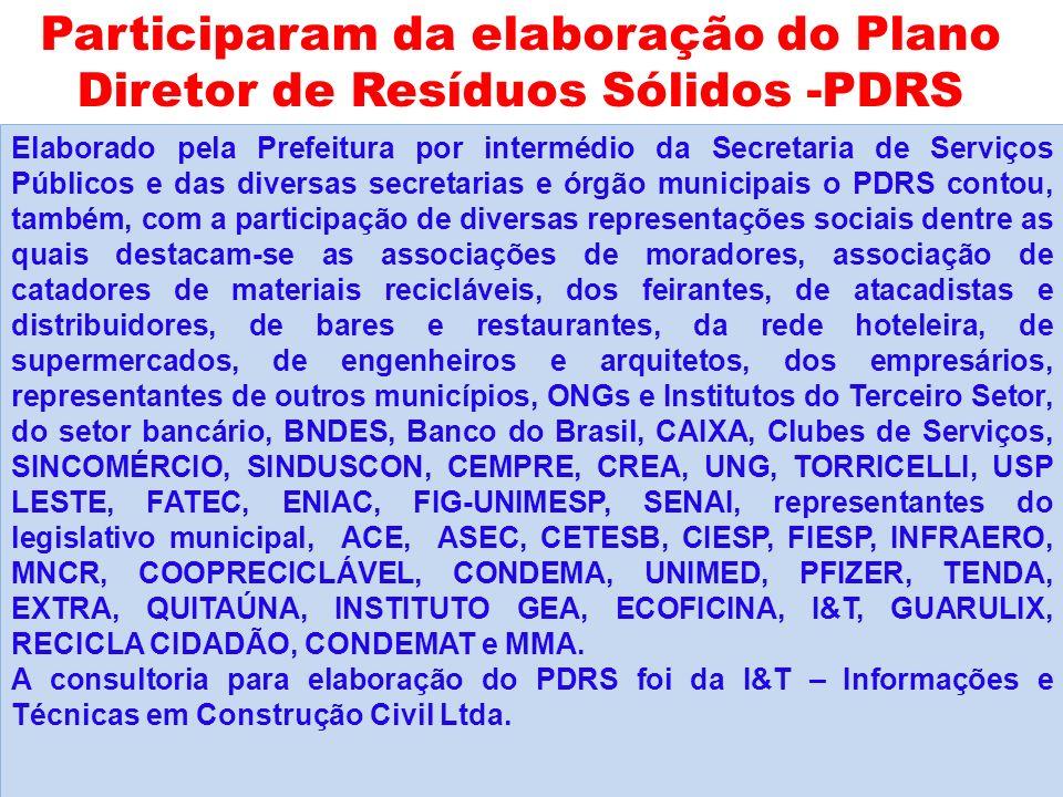 Elaborado pela Prefeitura por intermédio da Secretaria de Serviços Públicos e das diversas secretarias e órgão municipais o PDRS contou, também, com a