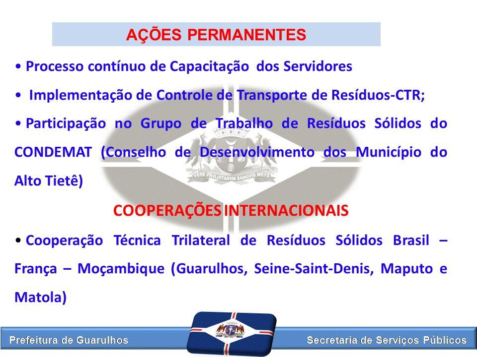 AÇÕES PERMANENTES Processo contínuo de Capacitação dos Servidores Implementação de Controle de Transporte de Resíduos-CTR; Participação no Grupo de Tr