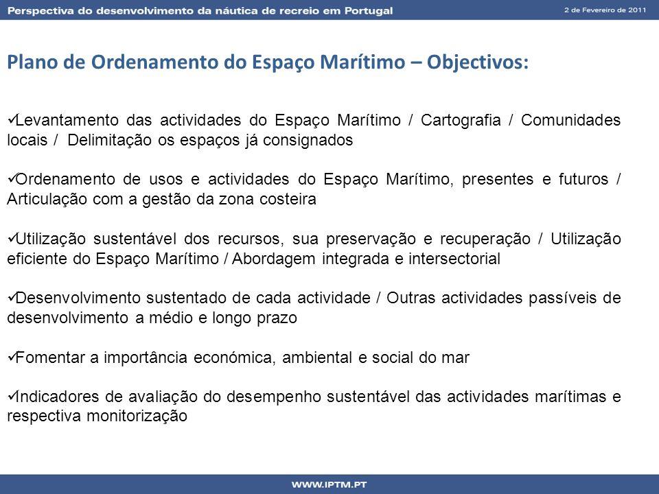 Plano de Ordenamento do Espaço Marítimo – Objectivos: Levantamento das actividades do Espaço Marítimo / Cartografia / Comunidades locais / Delimitação