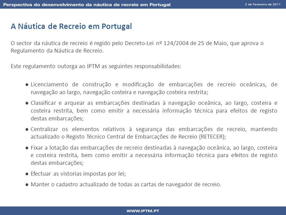 A Náutica de Recreio em Portugal O sector da náutica de recreio é regido pelo Decreto-Lei nº 124/2004 de 25 de Maio, que aprova o Regulamento da Náuti