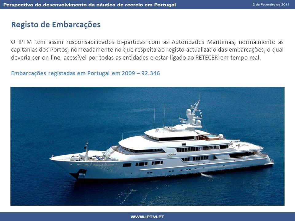 Registo de Embarcações O IPTM tem assim responsabilidades bi-partidas com as Autoridades Marítimas, normalmente as capitanias dos Portos, nomeadamente