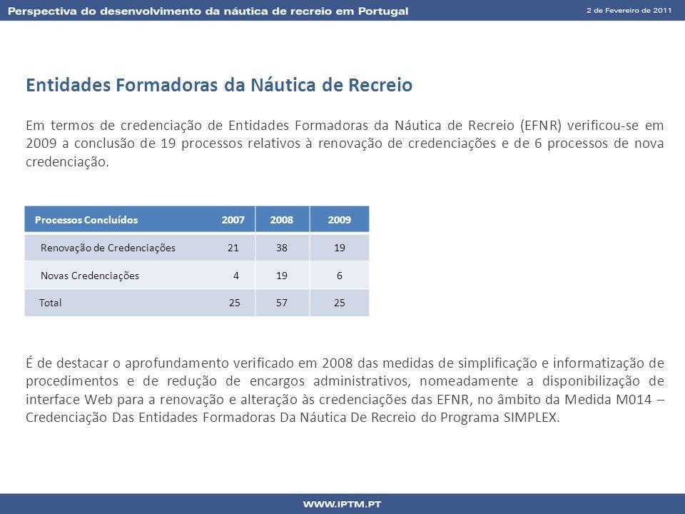 Entidades Formadoras da Náutica de Recreio Em termos de credenciação de Entidades Formadoras da Náutica de Recreio (EFNR) verificou-se em 2009 a concl