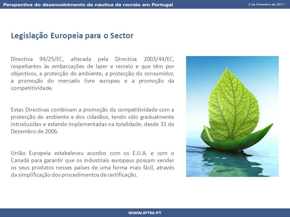 Legislação Europeia para o Sector Directiva 94/25/EC, alterada pela Directiva 2003/44/EC, respeitantes às embarcações de lazer e recreio e que têm por