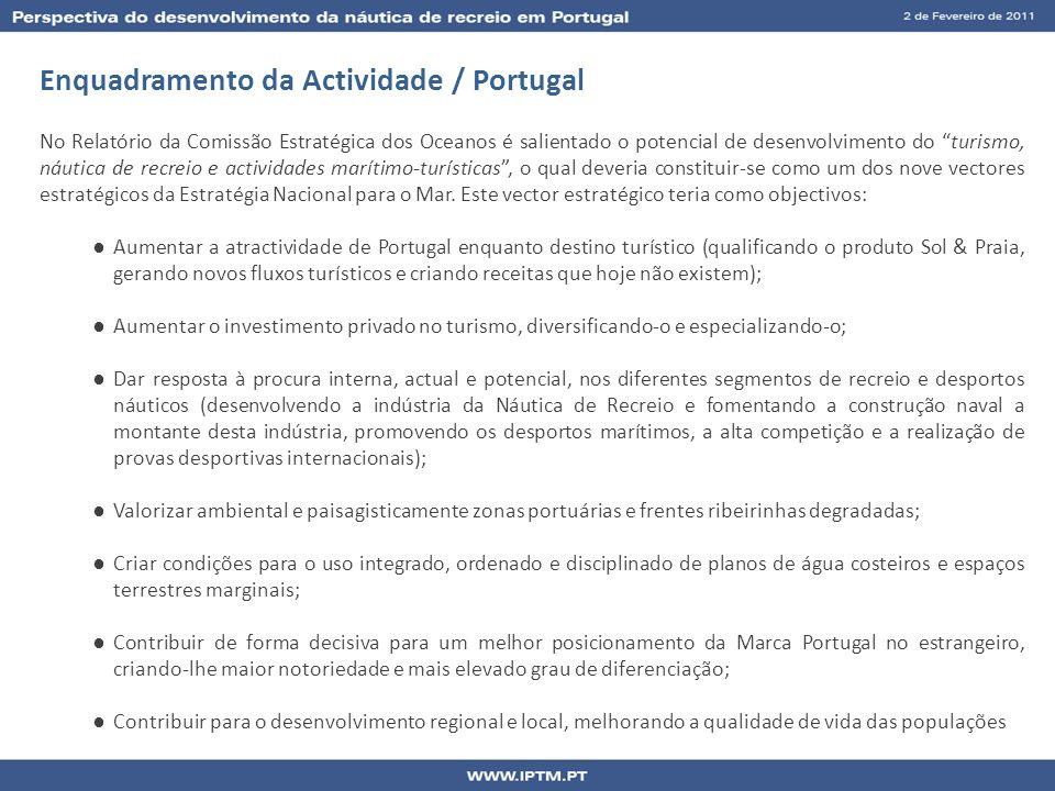 Enquadramento da Actividade / Portugal No Relatório da Comissão Estratégica dos Oceanos é salientado o potencial de desenvolvimento do turismo, náutic