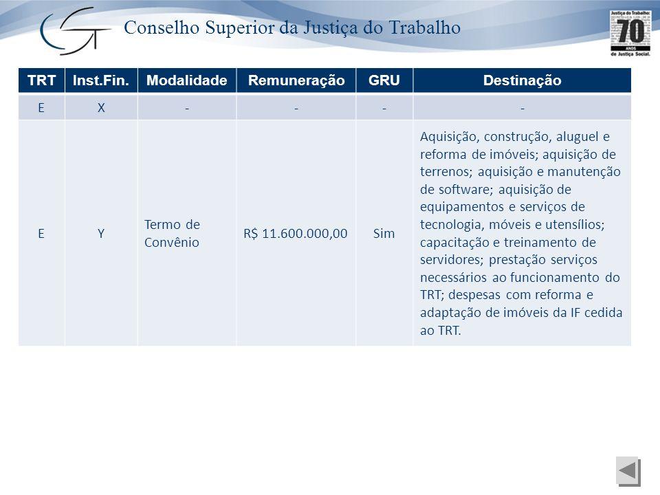 Conselho Superior da Justiça do Trabalho TRTInst.Fin.ModalidadeRemuneraçãoGRUDestinação EX---- EY Termo de Convênio R$ 11.600.000,00Sim Aquisição, con