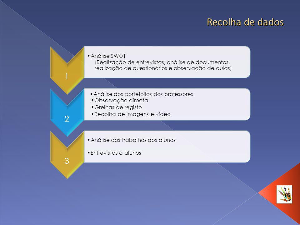 16 Recolha de dados 1 Análise SWOT (Realização de entrevistas, análise de documentos, realização de questionários e observação de aulas) 2 Análise dos