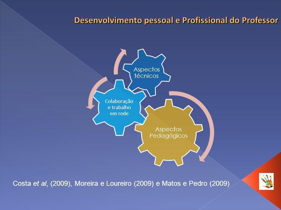 Aspectos Pedagógicos Colaboração e trabalho em rede Aspectos técnicos Costa et al, (2009), Moreira e Loureiro (2009) e Matos e Pedro (2009)