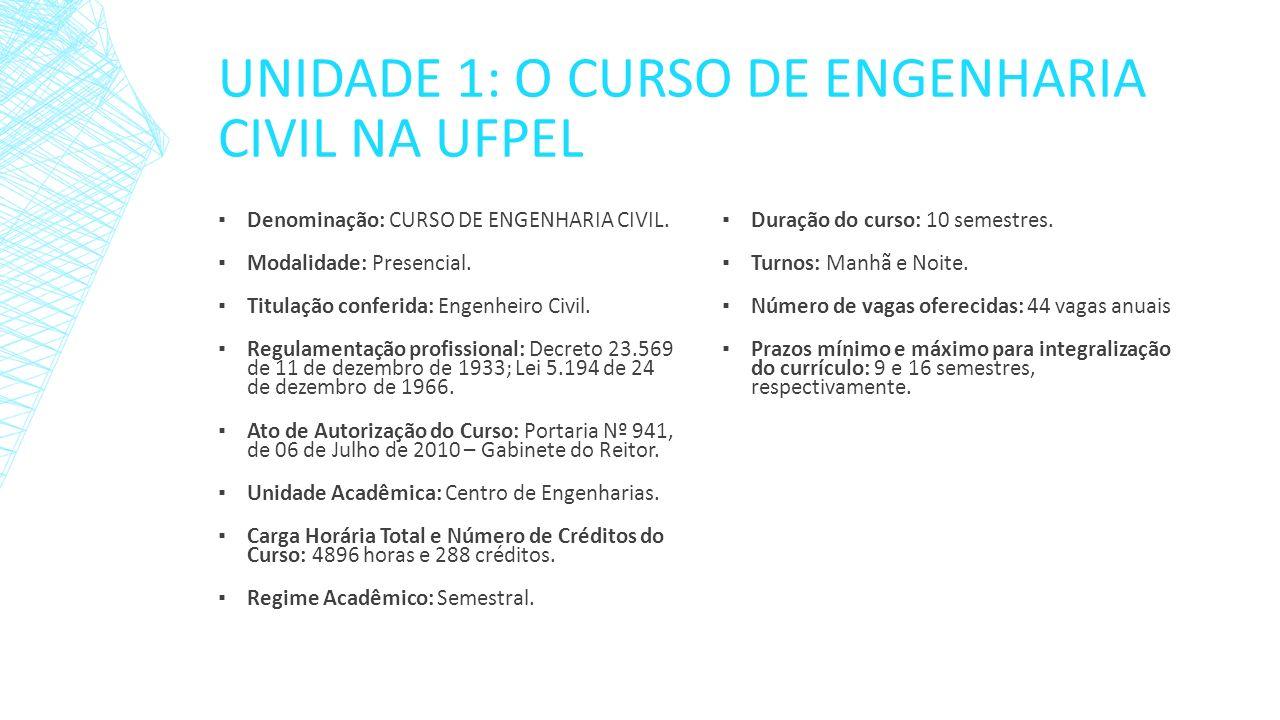 UNIDADE 1: O CURSO DE ENGENHARIA CIVIL NA UFPEL Denominação: CURSO DE ENGENHARIA CIVIL. Modalidade: Presencial. Titulação conferida: Engenheiro Civil.