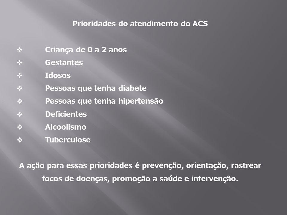 Prioridades do atendimento do ACS Criança de 0 a 2 anos Gestantes Idosos Pessoas que tenha diabete Pessoas que tenha hipertensão Deficientes Alcoolism