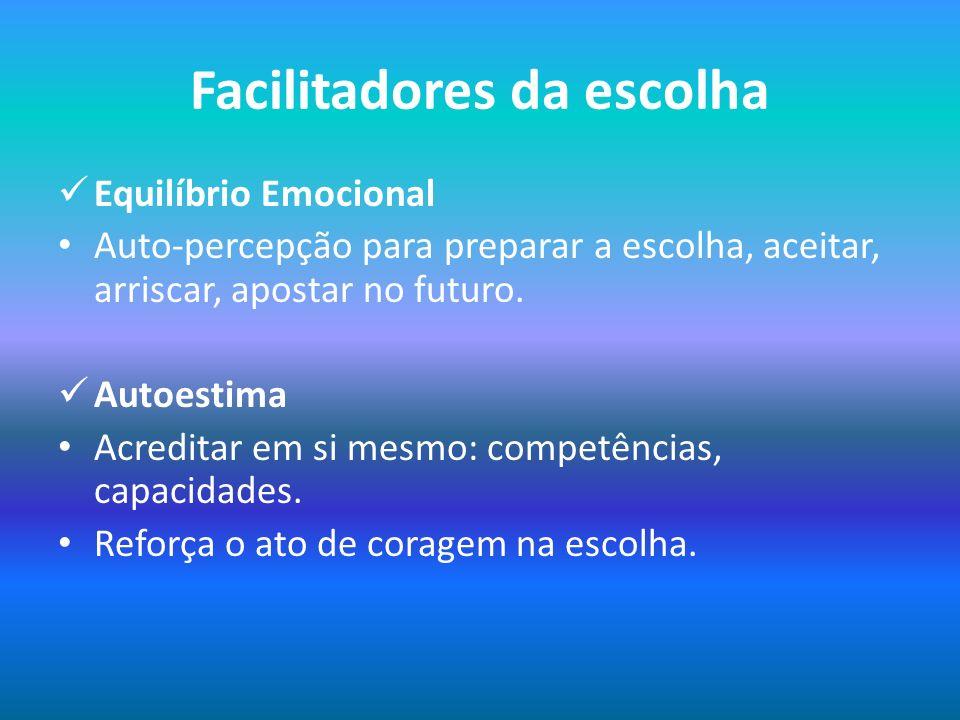 Facilitadores da escolha Equilíbrio Emocional Auto-percepção para preparar a escolha, aceitar, arriscar, apostar no futuro.
