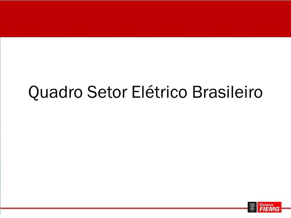 Quadro Setor Elétrico Brasileiro